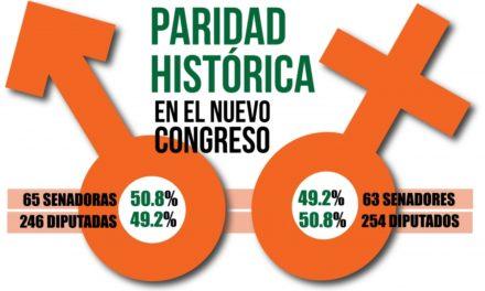 México tendrá un Congreso con mayor equidad de género