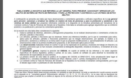 Tabla sobre la Iniciativa que Reforma la Ley General para Prevenir, Sancionar y Erradicar los Delitos en Materia de Trata de Personas y para la Protección y Asistencia a las Víctimas de estos Delitos(2014)