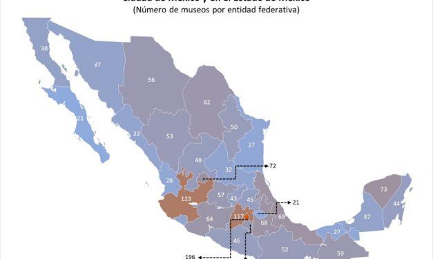 México es el segundo país de América Latina con más museos
