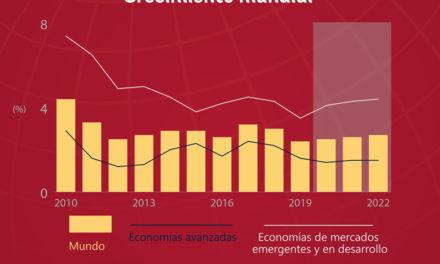 Economía en 2020: incertidumbre y bajo crecimiento