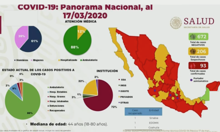 Se eleva a 93 el número de casos de coronavirus en México