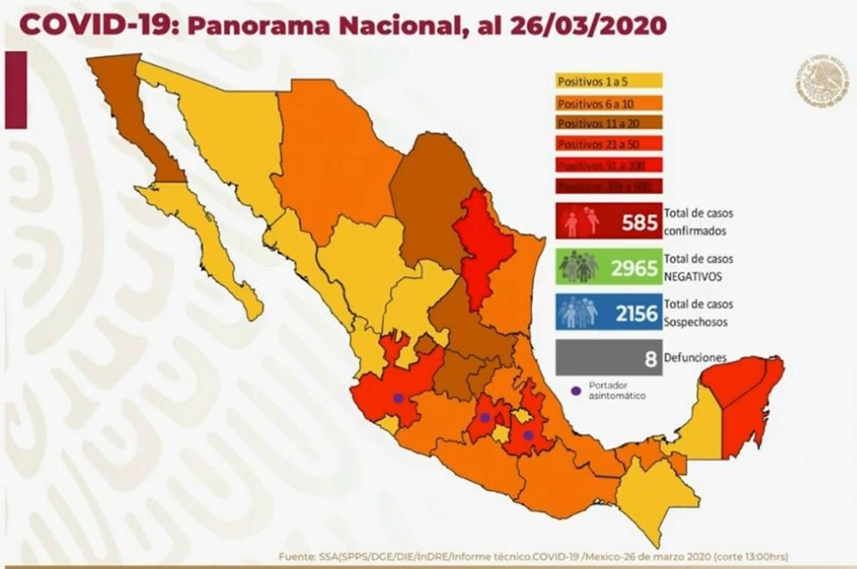 Suben a 8 las muertes por COVID-19 en México; hay 585 casos confirmados