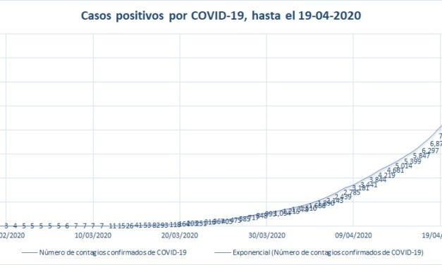 Asciende a 1,305 el número de defunciones por COVID-19