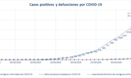 Llegó a 94 el número de defunciones por COVID19