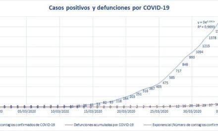 Sube a 60 el número de muertes por COVID-19 en México