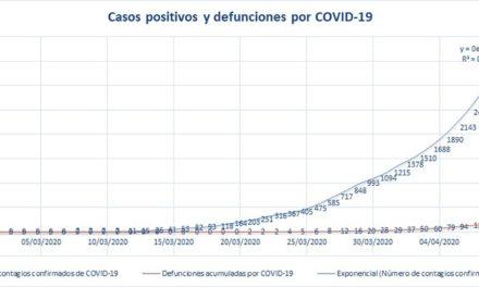 Fallecen dos mujeres embarazadas por COVID-19; van 194 muertes en total