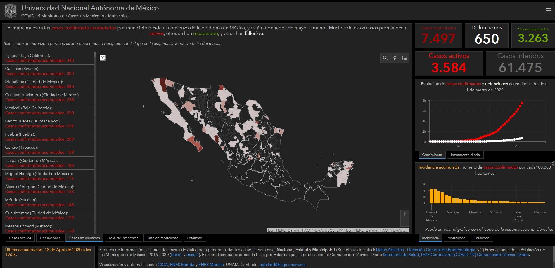 los municipios con más casos y defunciones por COVID19