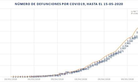 México supera a China en Defunciones por COVID19