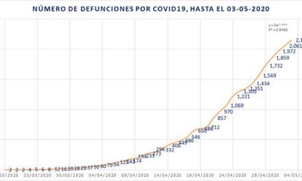 Modelo centinela ya no es útil en la fase 3: López-Gatell