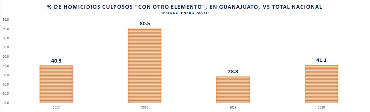 """Guanajuato es """"la grandeza mortal de México"""""""