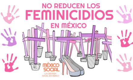Las cifras de feminicidio no se han reducido