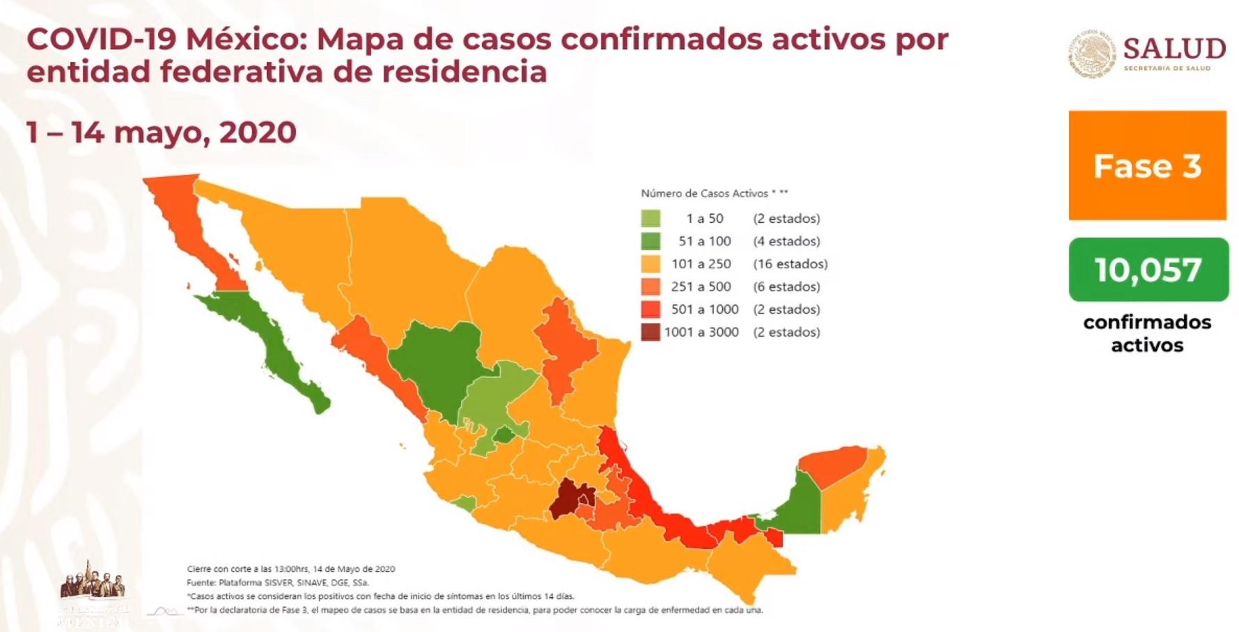 Casos activos confirmados 14-05-2020